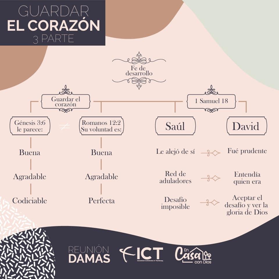 serie GUARDAR EL CORAZÓN